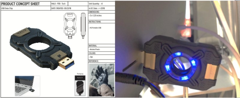 Case Study : HALO USB